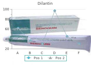 order cheapest dilantin