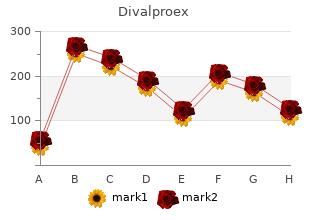 divalproex 500mg free shipping