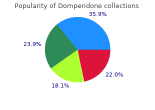 discount 10 mg domperidone free shipping