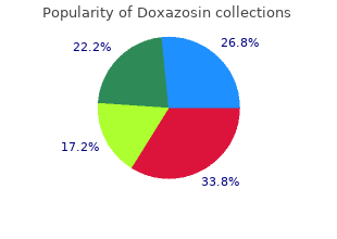 safe 1mg doxazosin
