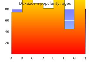 buy doxazosin 1 mg visa