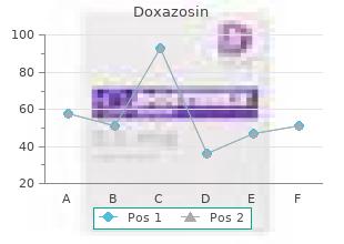 effective 4 mg doxazosin