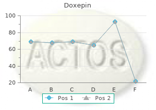 doxepin 10 mg on line