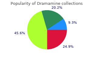 order genuine dramamine online