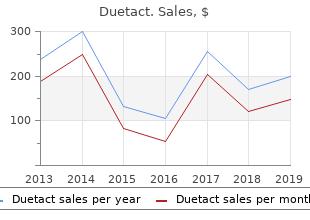 quality duetact 16 mg