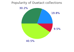 order cheapest duetact and duetact