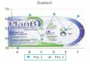 generic 17 mg duetact mastercard