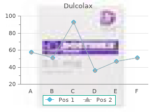 dulcolax 5 mg with visa