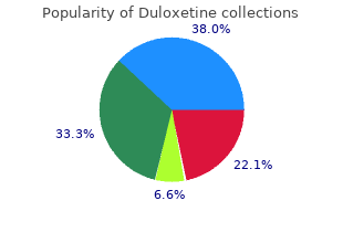 order duloxetine 60mg online