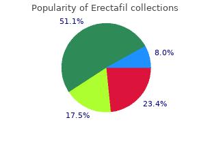 discount erectafil 20mg
