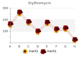 order 250 mg erythromycin with visa