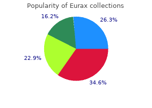 discount eurax 20gm on line