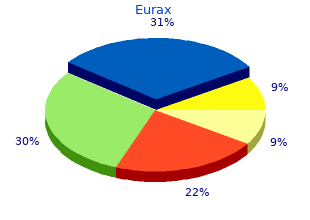 discount 20 gm eurax with amex