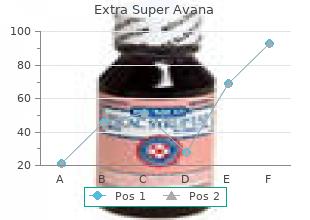 cheap extra super avana 260 mg on-line