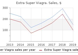 buy cheap extra super viagra 200mg
