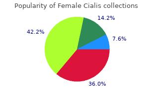 buy female cialis overnight