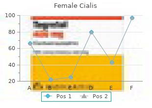 purchase 20 mg female cialis otc