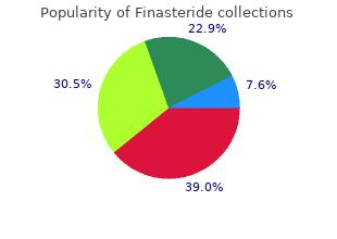 order on line finasteride