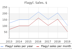 buy 400mg flagyl fast delivery