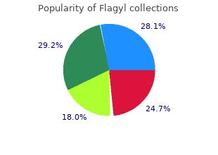 generic flagyl 200 mg line