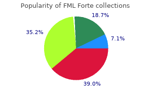 order line fml forte