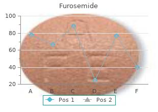 discount furosemide 100 mg without prescription