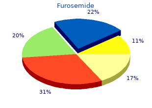 generic furosemide 40 mg mastercard
