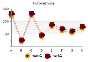 100mg furosemide for sale