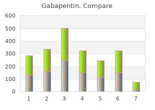 purchase cheapest gabapentin and gabapentin