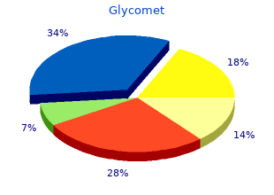 glycomet 500 mg with amex