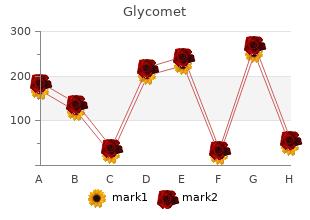 order genuine glycomet on-line