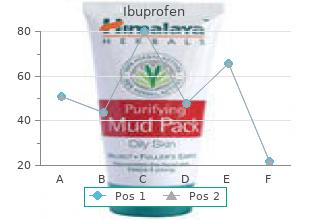 generic 400 mg ibuprofen otc