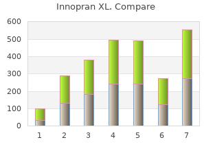 order 40mg innopran xl with amex