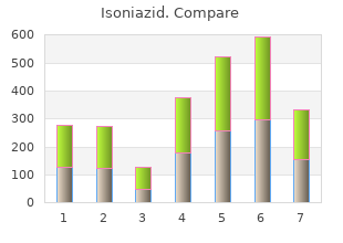 300 mg isoniazid with mastercard