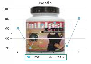 isoptin 40mg online