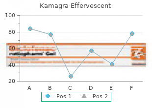 purchase cheap kamagra effervescent on line