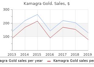 100mg kamagra gold mastercard