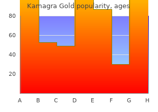 order kamagra gold toronto