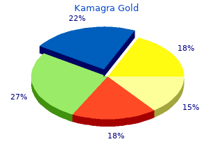 generic kamagra gold 100mg fast delivery