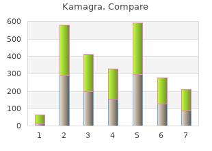 order 100 mg kamagra with mastercard