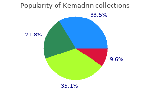purchase kemadrin cheap