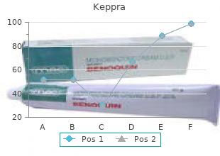 purchase genuine keppra