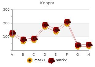 cheap keppra 250 mg otc