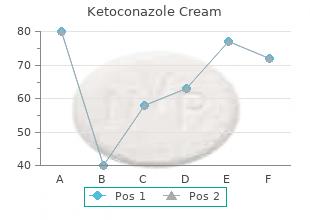 cheap ketoconazole cream express