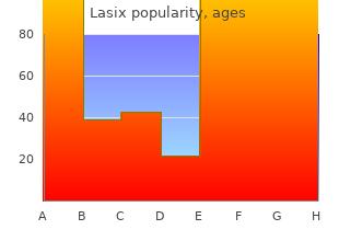 buy generic lasix canada