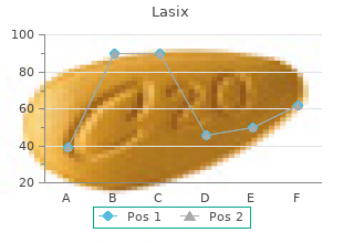 purchase lasix 40mg fast delivery