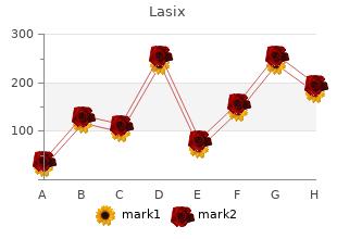 100 mg lasix
